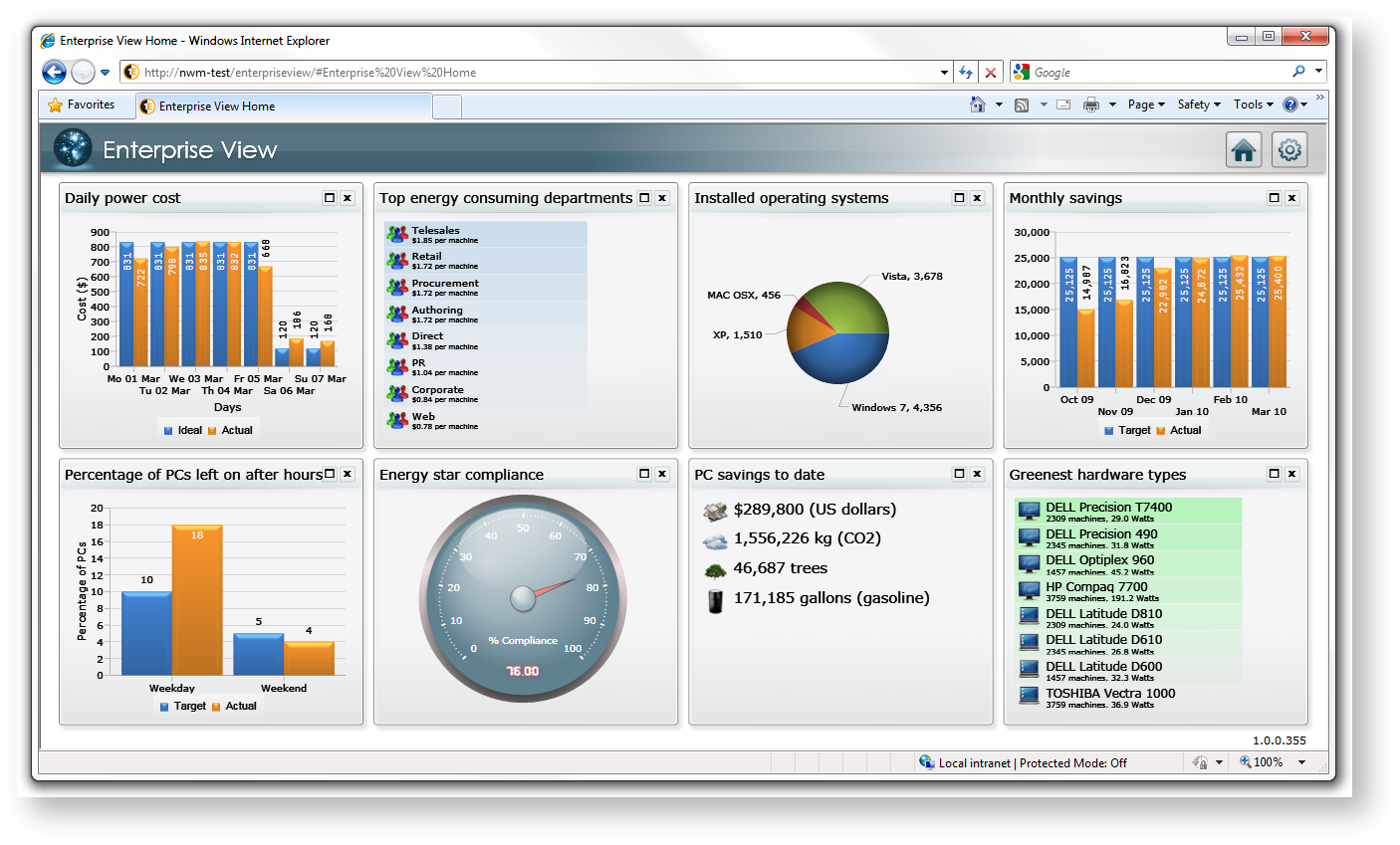 The Enterprise View dashboard